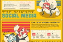 Infographics (or info-graphics) / A collection of info-graphics about digital and social media, and examples of how being used to communicate these tools