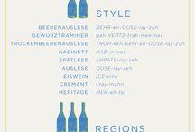 Wine Study Guide
