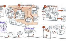 Synthèses visuelles MOOC