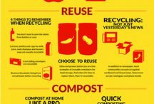 Waste Reduction / This board is all about how to reduce waste in your home, at work and in the environment.