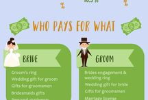 Budget wedding who pays for