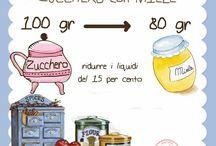 Alternative ingredienti