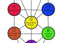 Adinkra Tree of Life