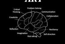 Art of Brain