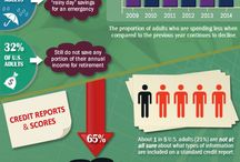 NFCC Infographics / Here you can find a collection of NFCC's infographics