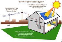 Solar Wholesale Racking New Jersey|Solar Racking California