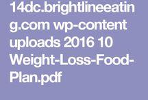 Brightline Eating