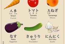 Outras línguas