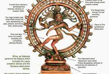 Symbolism in Deities