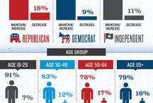 Infographics/stats