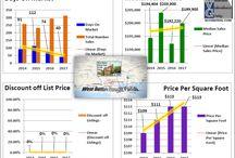 West Baton Rouge Home Sales Stats