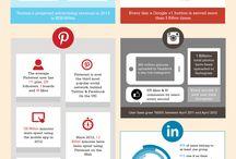 Social Media and Web