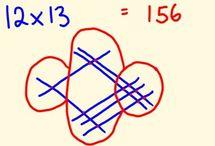 Matematikundervisning / Tips, tricks, ideer til arbejdet