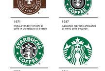 #STORIEloghiPX / Ogni settimana vi parleremo di come si sono evoluti loghi che hanno fatto la storia dei brand più conosciuti al mondo