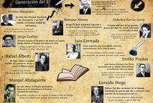 Castellano. Literatura