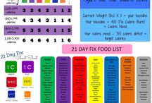 21 Day Fix / by Sara Mutnick