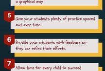 Evidence Based Teaching