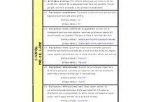 etapes escriptura
