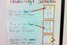 Math- Anchor Charts