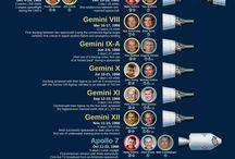 Nasa-Apolló program