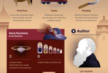 Book Infographics