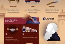 Literatures Infographics