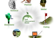 Golf Lessons / The Golf Place's Our aim is to help you understand YOUR golf swing and golf game – not THE golf swing and golf game providing golf lessens