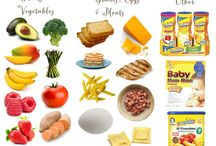 Food | BLW