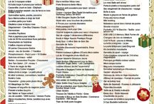 Wish List 2015