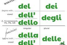 Italian articles