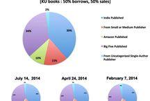 Publishing World