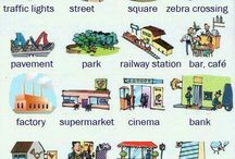 ESL VOCABULARY DIRECTIONS