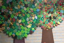Lijn 3 - Thema 2 - De boom