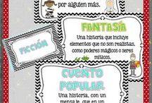 Cuarto de Primaria -Lengua Castellana