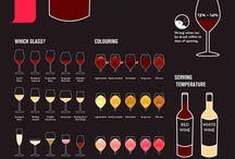 información de vinos