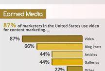 Social Media & e-PR