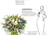 Flower knowledge