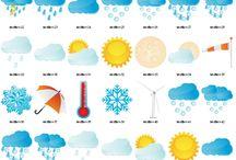 väderkort