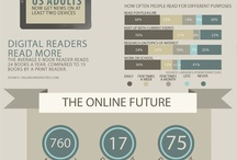 Well-Designed Infographics