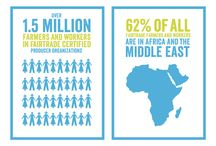 Fairtrade Infographics / Stats and graphs from the world of Fairtrade / by Fairtrade America