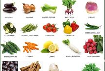 Diabetes power food and diet