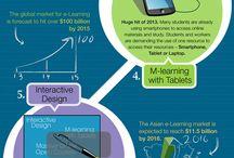EduTech - E Learning / E Learning idea's.