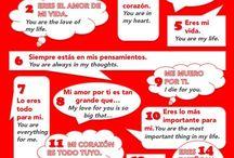Espanjan kieli