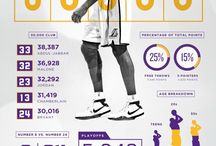 Basketbal / The black mamba