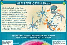 Psychology Facts / Psychology Facts ))