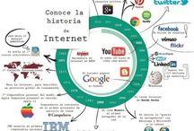 historia de la internet