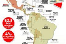 Mundo del dinero / Economía y Finanzas