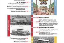 Travel and Transport, History of Transportation
