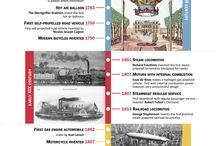 techniek door de geschiedenis