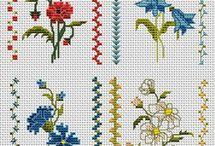 Çiçekli desenlern